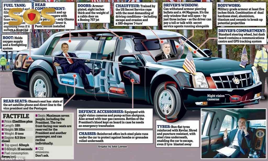 Hàng rào an ninh của tổng thống Obama